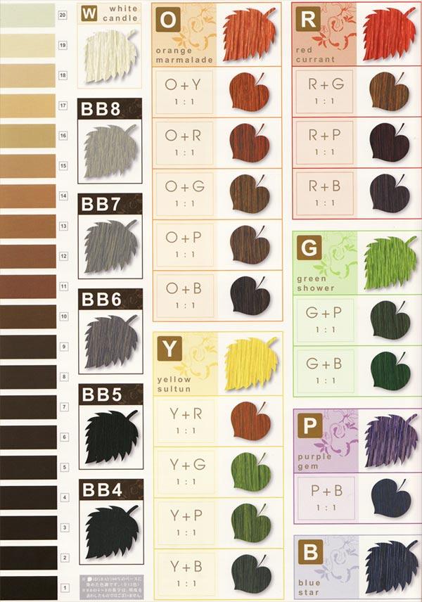 和漢彩染は、ナチュラル素材/食品ベース アルカリ剤・界面活性剤・過酸化水素を使用しないパウダーが、髪と頭皮を優しく包み込みながら染あげます。和漢彩染は、水・和漢植物・自然食品・染料等の融合素材で完成した自然派志向の染毛技法です。