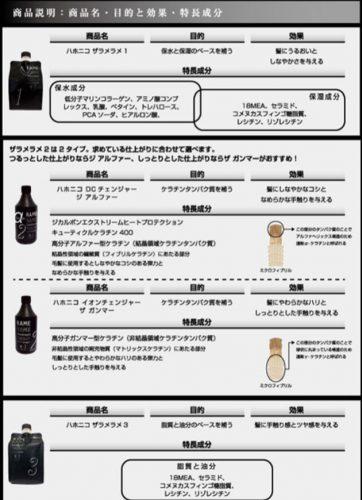 ハホニコ・「ラメラメ」トリートメント HAHONICO RAME RAME Treatment Black label